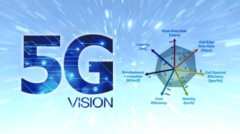 samsung 5g vision