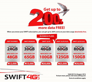 Swift 4G LTE gives extra data