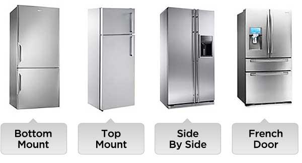 types of refrigertor