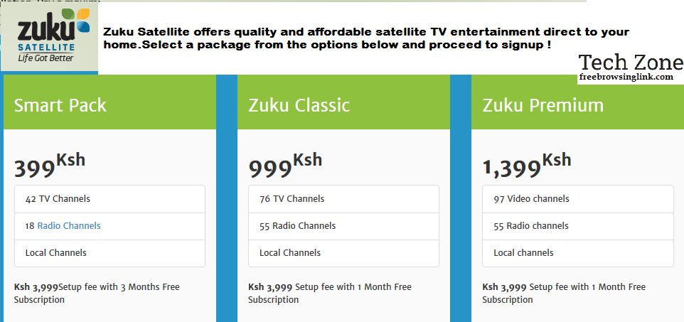 Zuku satellite packages
