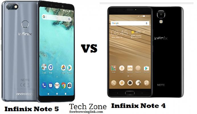 Infinix Note 5 vs Infinix Note 4