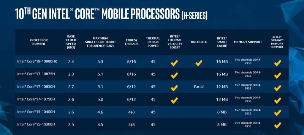 Intel 10th Gen Processor