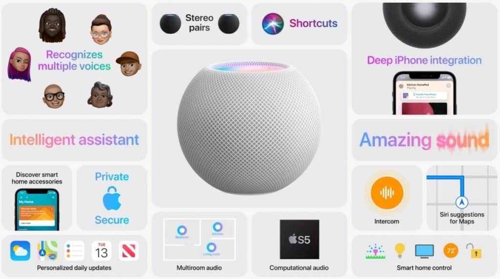 Apple HomePod Mini Features