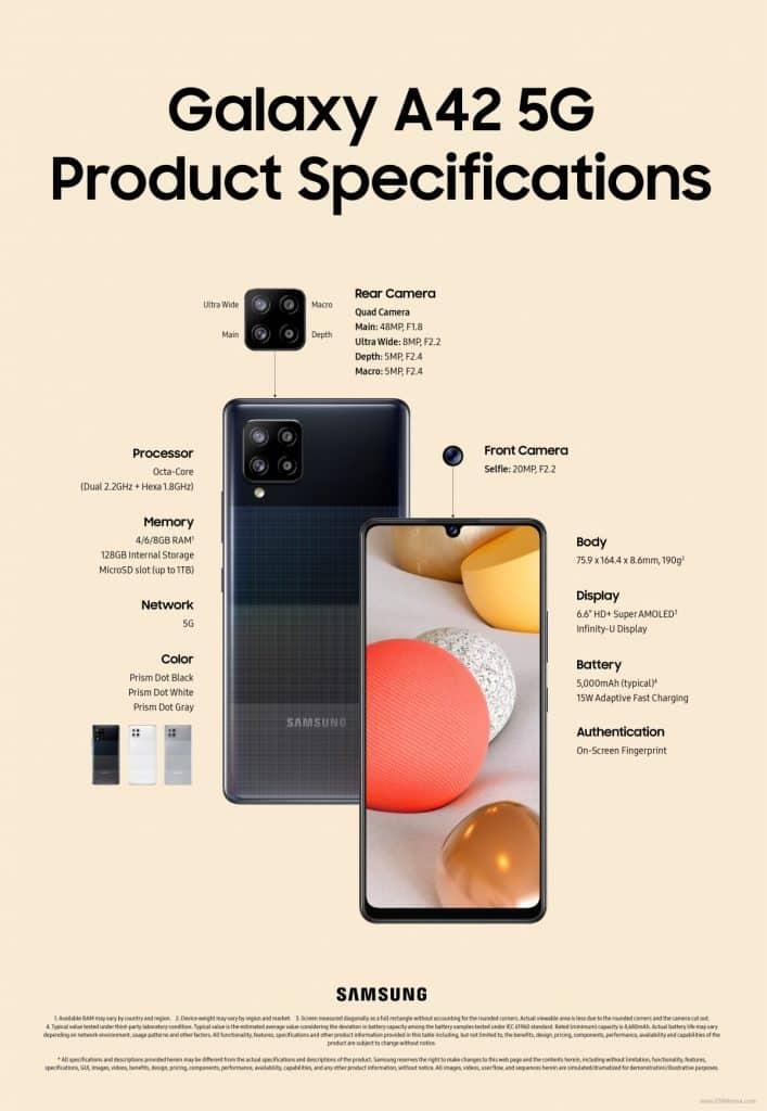 Samsung Galaxy A42 5G Specs