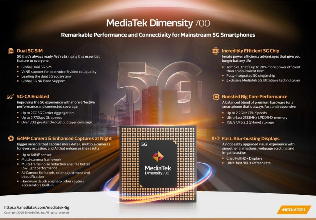 MediaTek Dimensity 700