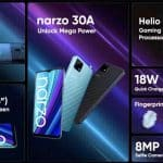 Realme Narzo 30A is a budgeted handset in the Narzo 30 series