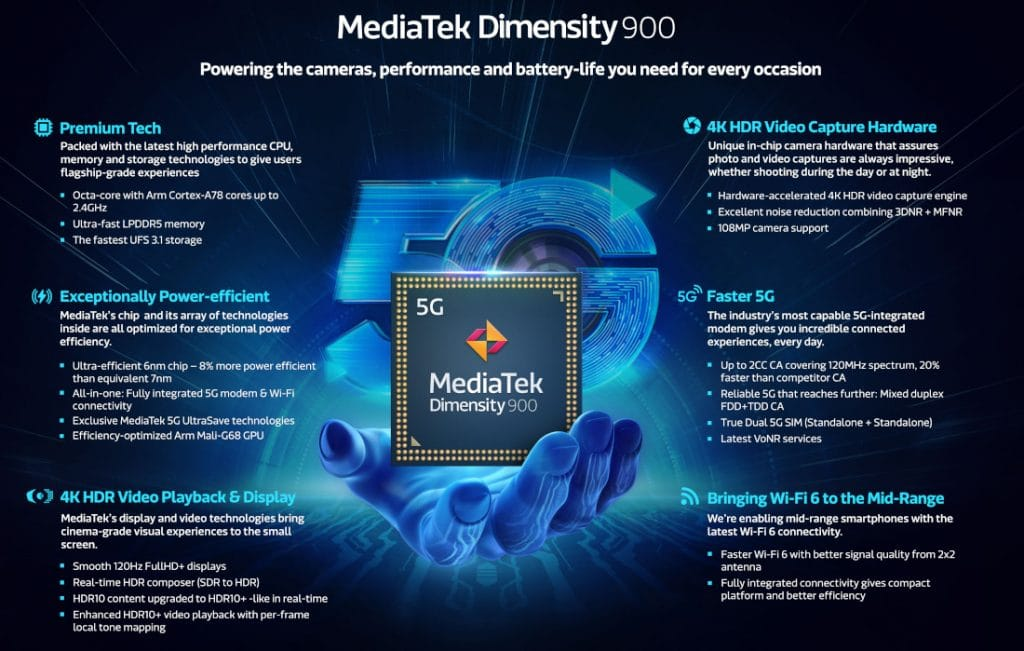 MediaTek Dimensity 900 6nm processor