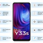 Vivo Y33s comes with Helio G80 12nm chips, 5000mAh battery, and Halo Fullview screen display