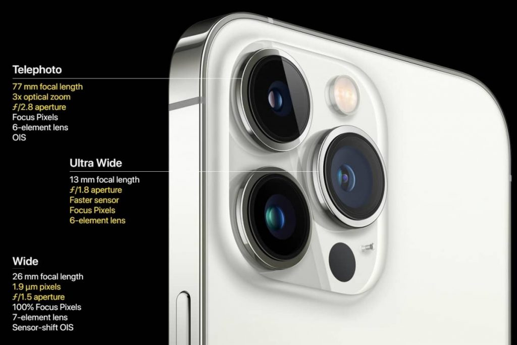 Apple iPhone 13 Pro and iPhone 13 Pro Max cameras